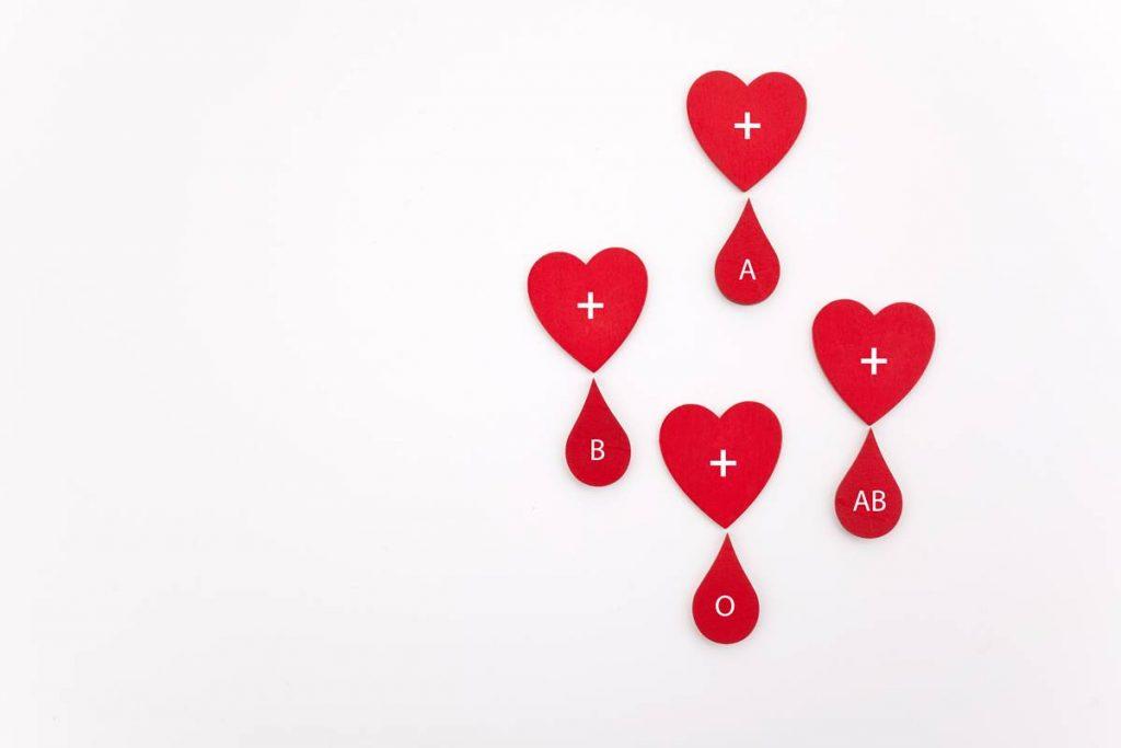 B Kan Grubunun Karakter Özellikleri;