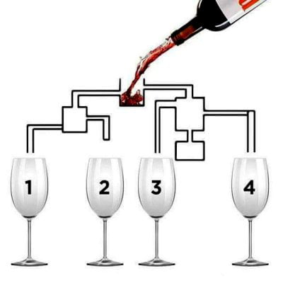 Aşağıdaki görseldeki içecek hangi bardağa dolacaktır?