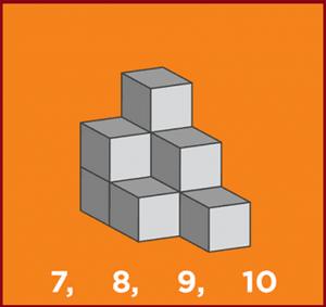 Aşağıdaki görselde kaç tane küp vardır?